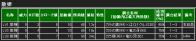 MHP3_散弾