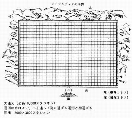アトランティス平野図