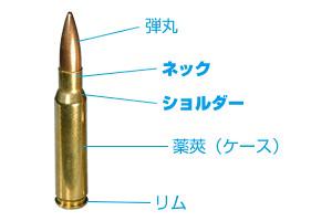 7.6nmm NATO弾