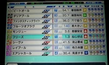 キング1.3