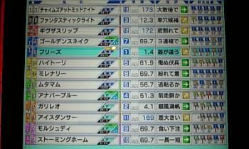 キング1.4