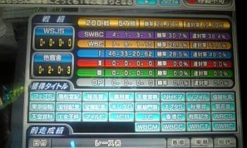 G1専用騎手最終成績
