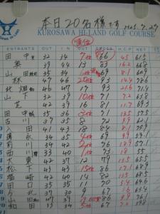 ゴルフ 1179