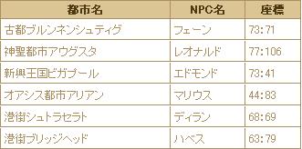 露店検索NPC