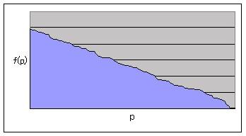 前回のふたつめのグラフ