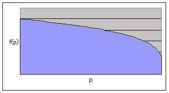 「高原型」のグラフ