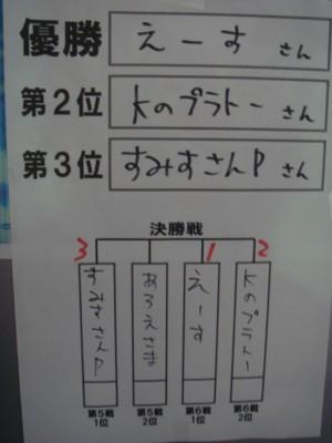 組み合わせ表3