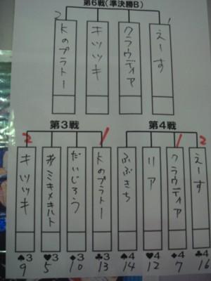 組み合わせ表2