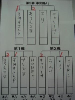 組み合わせ表1