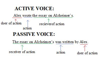 Writing Center Blog Post - Active vs Passive Voice
