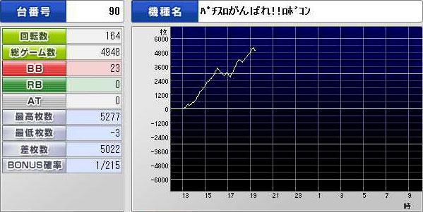 777town.net(サミタ)