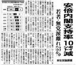061114_朝日世論調査_tiny