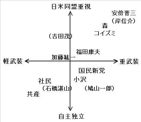 071004_2d-diagram2