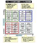 職業マップ