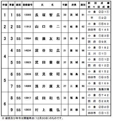 想定番組表