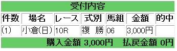 20111218小倉10R