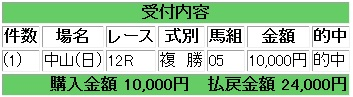 20111218中山12R