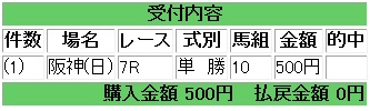20111218阪神7R