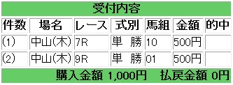 20120105単