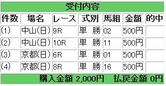 20120108単