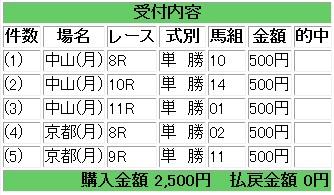 20120109単