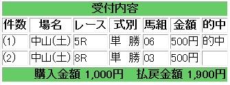 20120114単