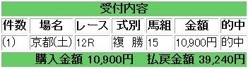 20120128複福人