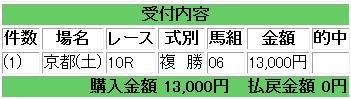 20120204複福人