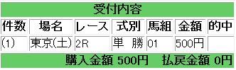 20120204単