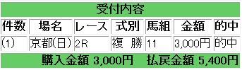 20120205複人1