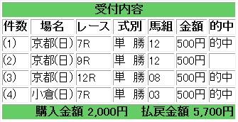20120205単1
