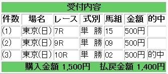20120205単2