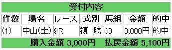 複福20120225