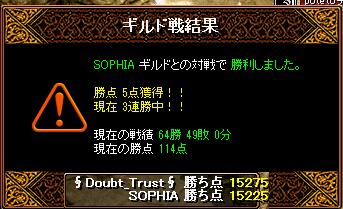 ソフィア結果