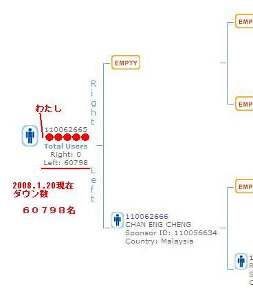 dubaimlm ダウン状況 2008.01.20