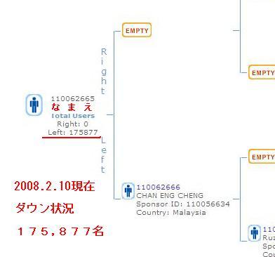 dubaimlm ダウン状況 2008.02.10