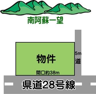 南阿蘇村河陰配置図