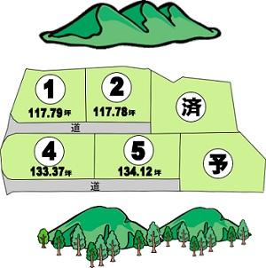 南阿蘇村久石分譲地区画図