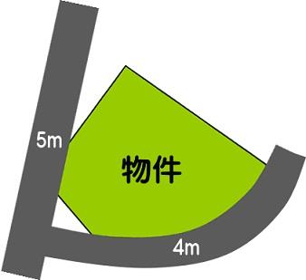 平山温泉内売土地