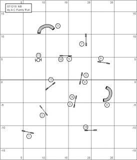 ノービスコース図