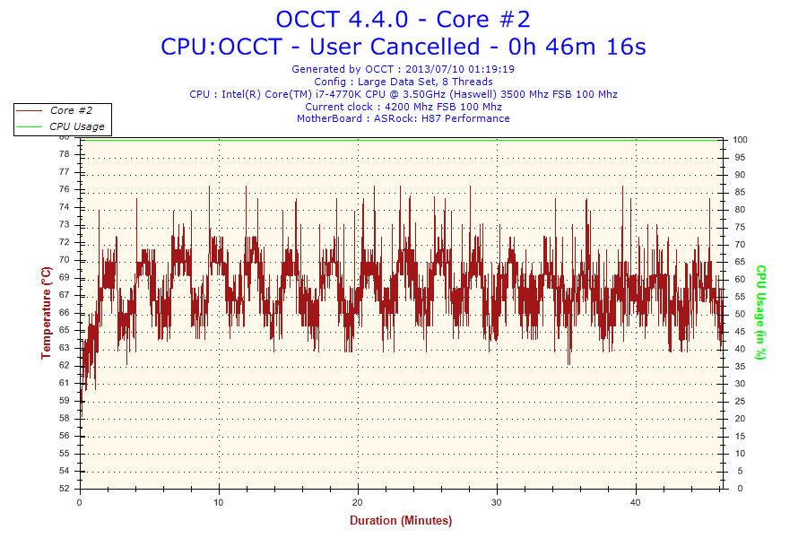 2013-07-10-01h19-Temperature-Core #2