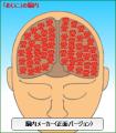 めいこ脳内