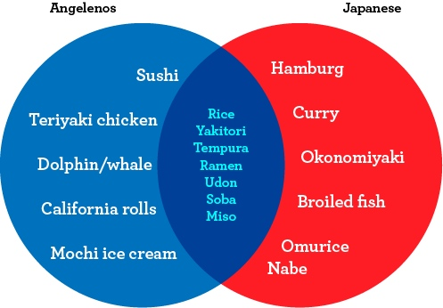 la_idea_foods1201_01.jpg