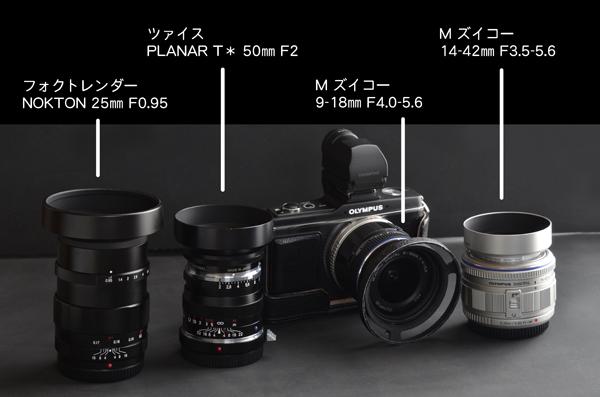 19・今回のカメラ&レンズ