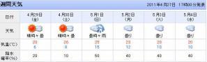 TENKI_20110427174338.jpg