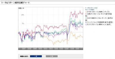 globalbondindex.jpg