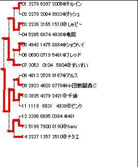 ポケモン大会2