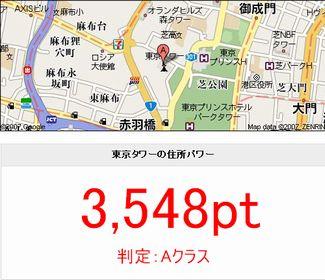 東京タワーの住所パワー