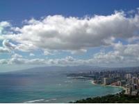 ハワイの基礎知識