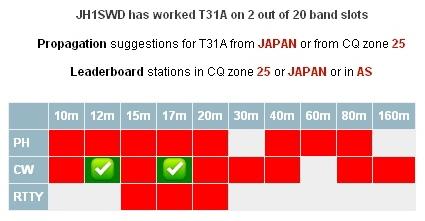 T31A_DATA